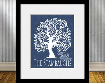 Family Tree Wall Art, Gift for mom, Name and Date Tree, Anniversary Gift, Christmas Gift for Parents, Family Like Branches on a Tree