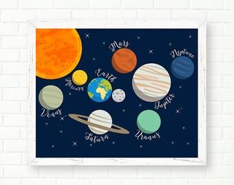 Baby Nursery Prints, Space Nursery, Nursery Decor, Astronaut, Solar System, Planets, Universe, Astronomy, Galaxy, Kids Wall Art, 11x14 PRINT