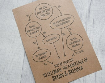 Fun Flowchart Wedding Save The Dates! | Quirky & Bespoke Save The Dates | Kraft Paper