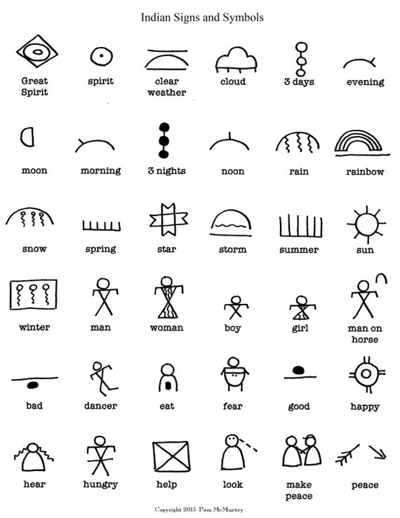 Indian Indians Symbols Clipart Library