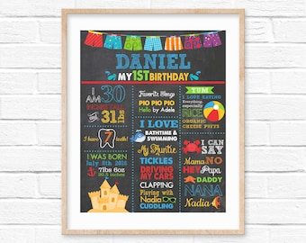 First Birthday Chalkboard Poster | Beach Birthday Sign | Birthday Poster | Beach Party | Pool Party | Beach Ball Party | Printable