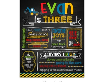 Construction Chalkboard Poster, Construction Party,  Chalkboard Poster for Boys, Construction Birthday Poster, Printed or Printable