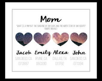 AS Mothers Day Gift Ideas Personalized Mom Gifts for Mom from Daughter Birthday Mother's Day Grandma 85659