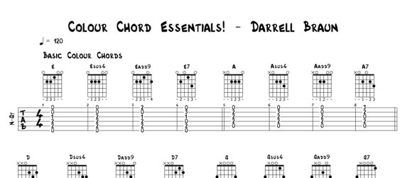 Colour Chords Every Guitarist Should Know