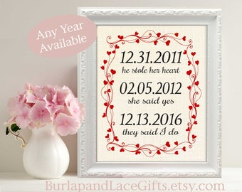 2nd Anniversary Gift to wife cotton anniversary gift Anniversary gift for Wife 2 year anniversary gift to wife gift to husband (ana104)