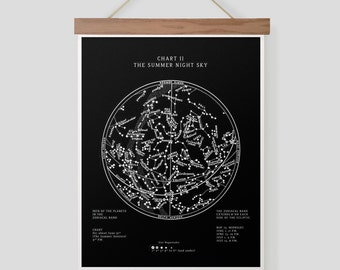 Star Constellation Summer Night Sky Pull Down Chart