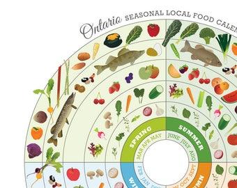 ONTARIO Seasonal Food Calendar Art Print