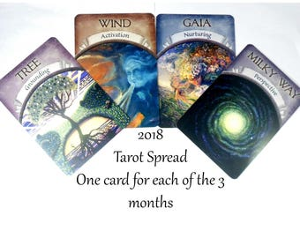 2018 Planner Tarot Card Reading, Yearly Planner Tarot Reading, Year at a Glance Same Day Reading, Psychic Reading with Oracle or Tarot Cards