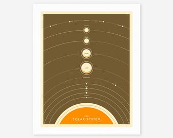 THE SOLAR SYSTEM (Giclée Fine Art Print/Photo Print/Poster Print) Brown version