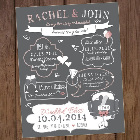 Custom Chalkboard Wedding Love Story Poster