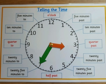 Clock/Time - Telling the Time - A4 Poster/Mat - kS1/KS2 Teaching Rescource