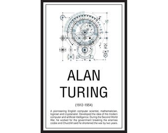 Math Poster,  Printable Poster, Maths, Education. Mathematician, Alan Turing