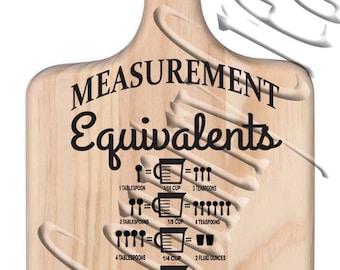 Measurement Equivalents   SVG