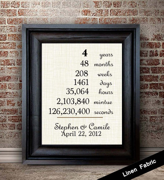 Wedding Anniversary Gifts For Wife: 4th Anniversary Gift For Wife Linen Anniversary Gift 4