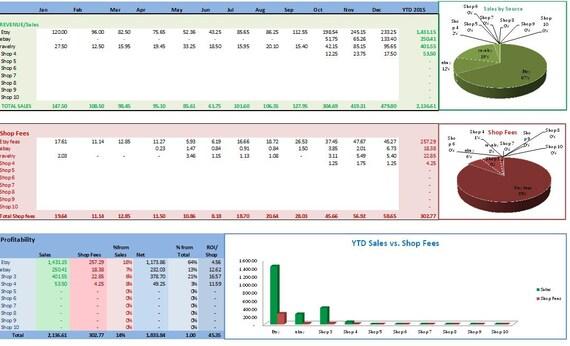 online spending tracker