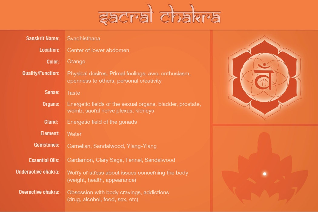 sacral chakra healing Chart