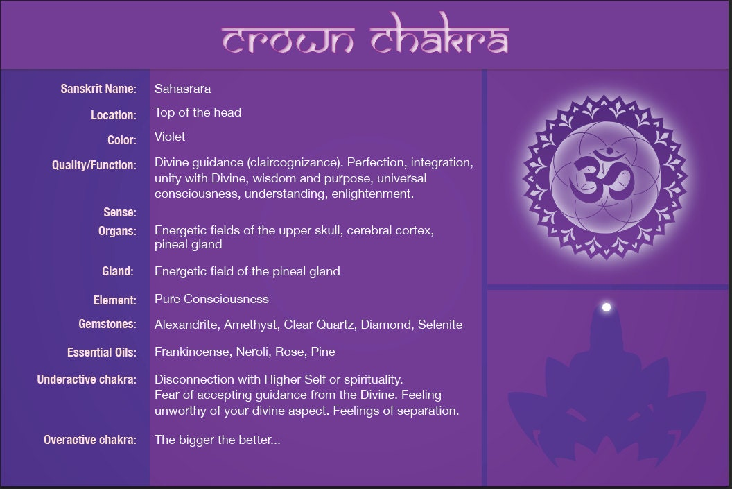 crown chakra healing chart